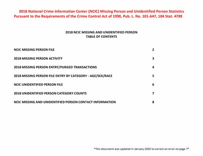 2018 NCIC Missing Person and Unidentified Person Statistics