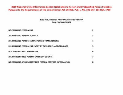 2019 NCIC Missing Person and Unidentified Person Statistics