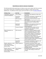 Quick Reference Guide for Laboratory Examinations
