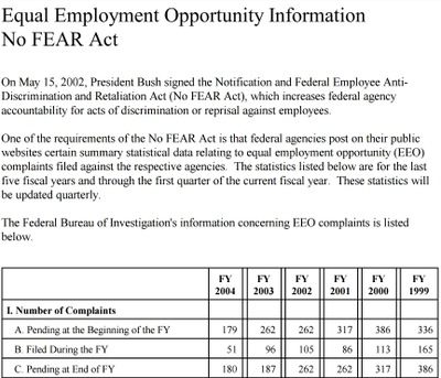 FBI EEO Report 1999-2004 (pdf)