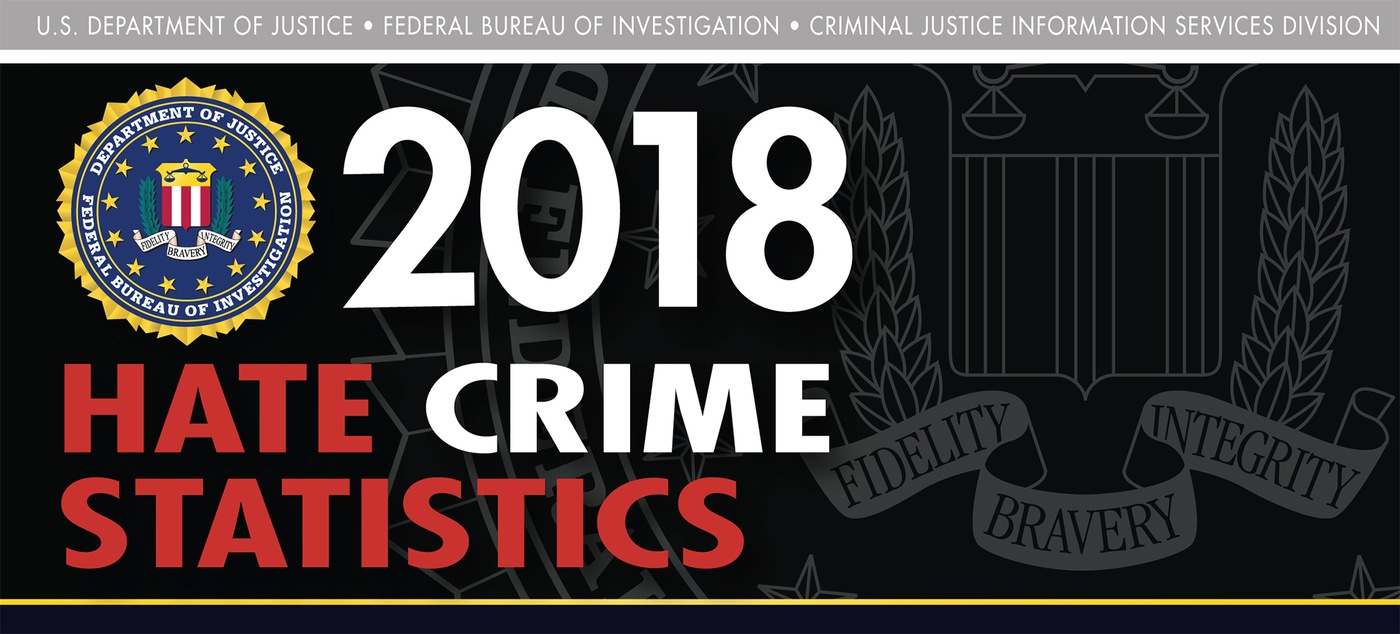 Graphic from the 2018 Hate Crime Statistics report