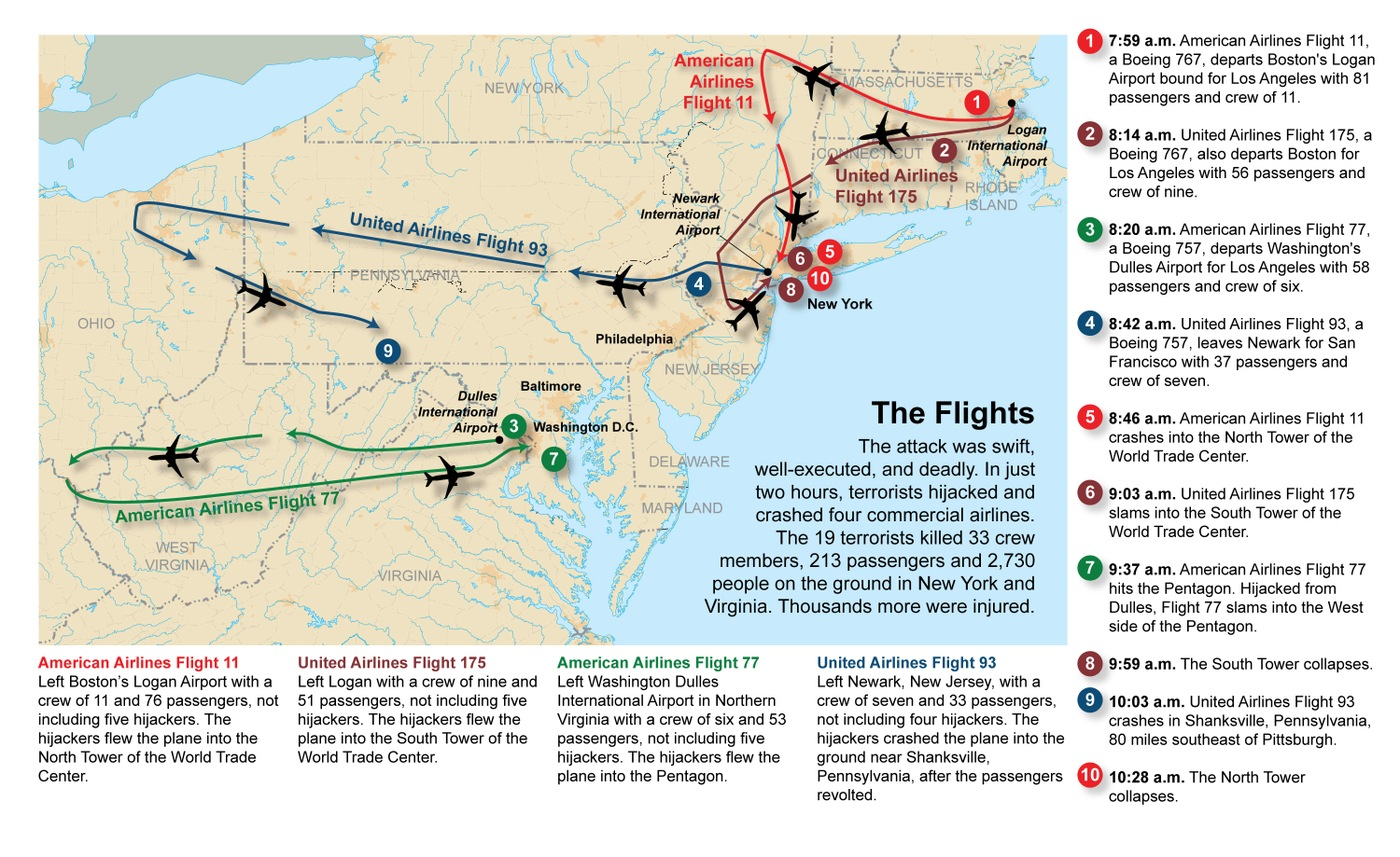Map of Plane Paths on 9/11