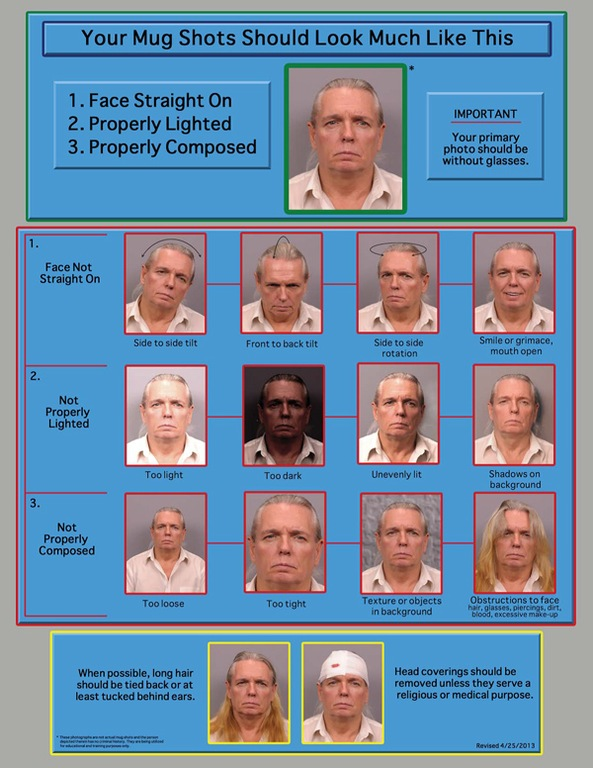 Considerations for useful mug shots include positioning the subject's head straight-on, using proper lighting, and maintaining the right distance from the subject.