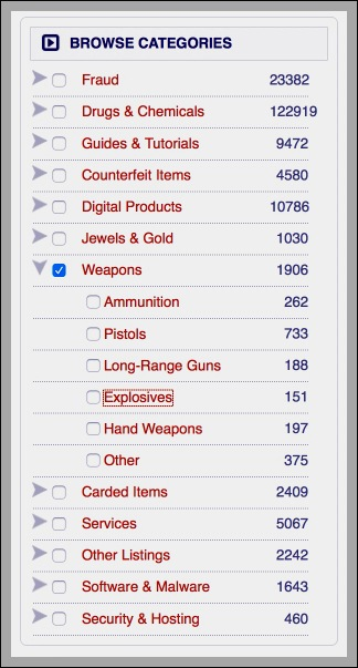 Screenshot of a listing taken from the website of an illicit DarkNet marketplace featuring the various categories of illegal merchandise that buyers can browse through.