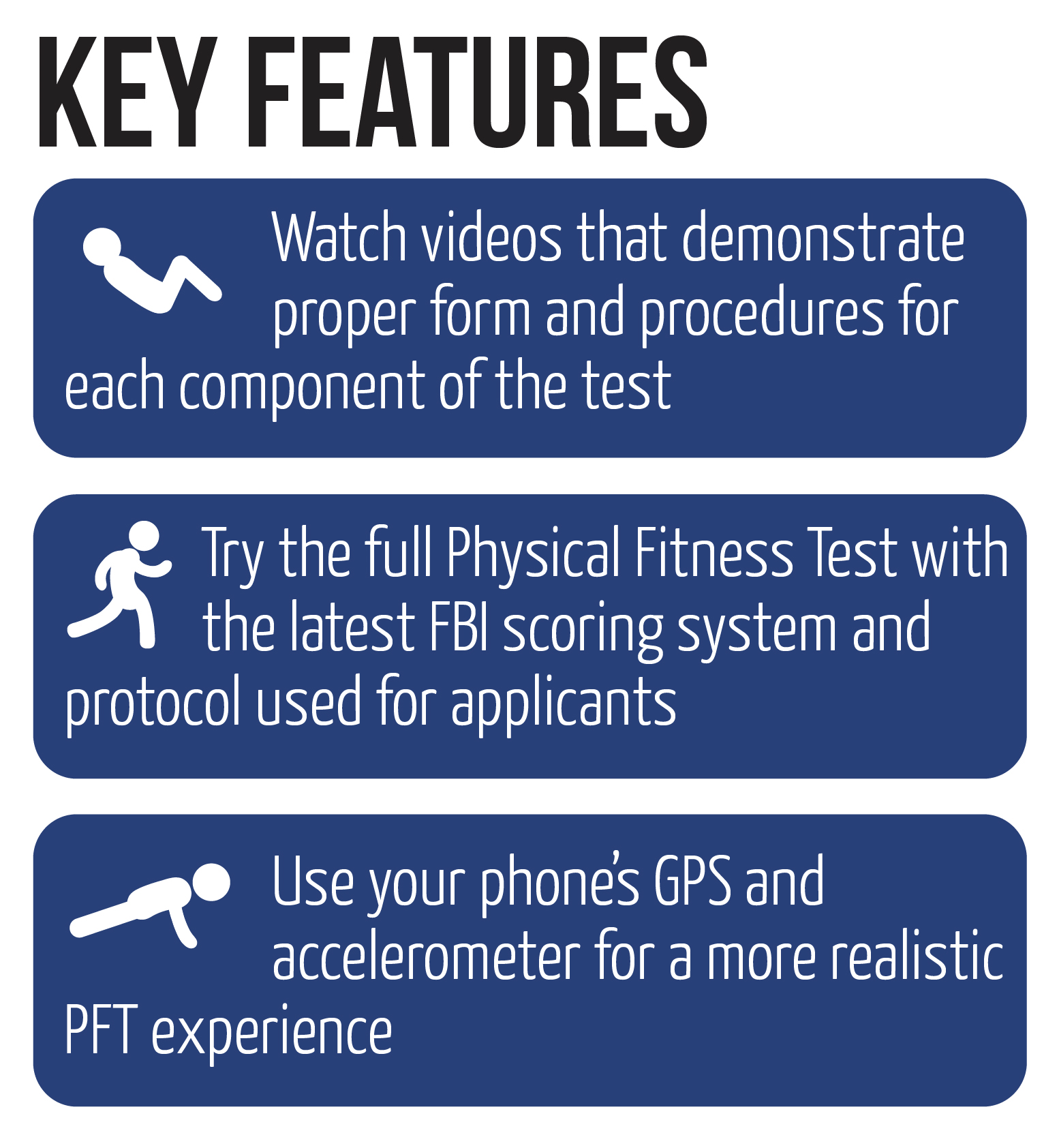 Graphic explaining the key features of the FBI Physical Fitness Test app, such as motion sensing and video demonstrations.