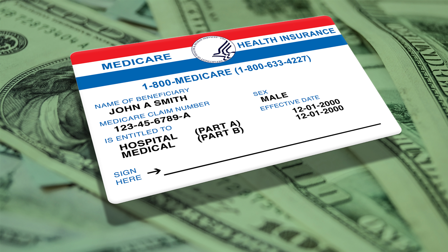 Stock image depicting a generic Medicare card in foreground with a layer of $100 bills in background.
