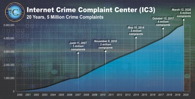 IC3 Marks 20 Years