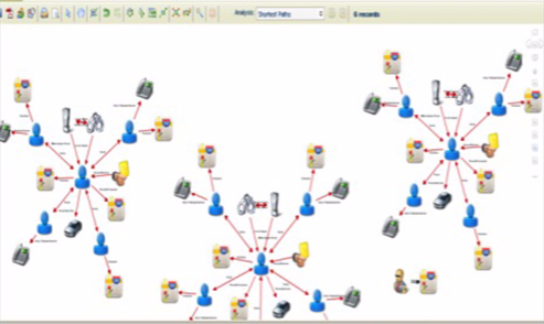 Screenshot of interface showing linkages among N-DEx data (from CJIS Link article).
