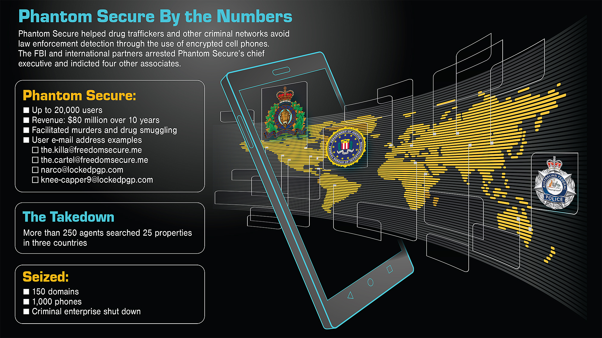 Infographic depicting a cell phone with a globe coming out of it, with the logos of the Royal Canadian Mounted Police, FBI, and Australian Federal Police on the globe.