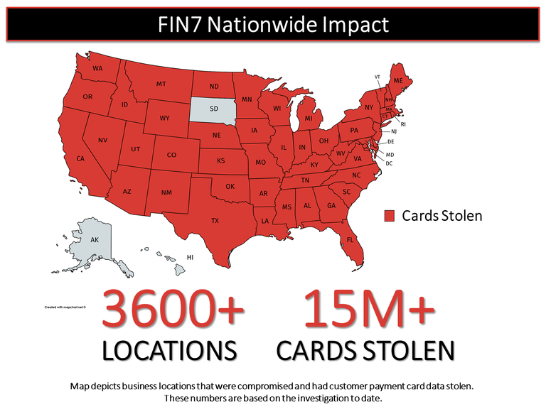 Depiction of the nationwide impact of the schemes facilitated by FIN7 cybercrime group.