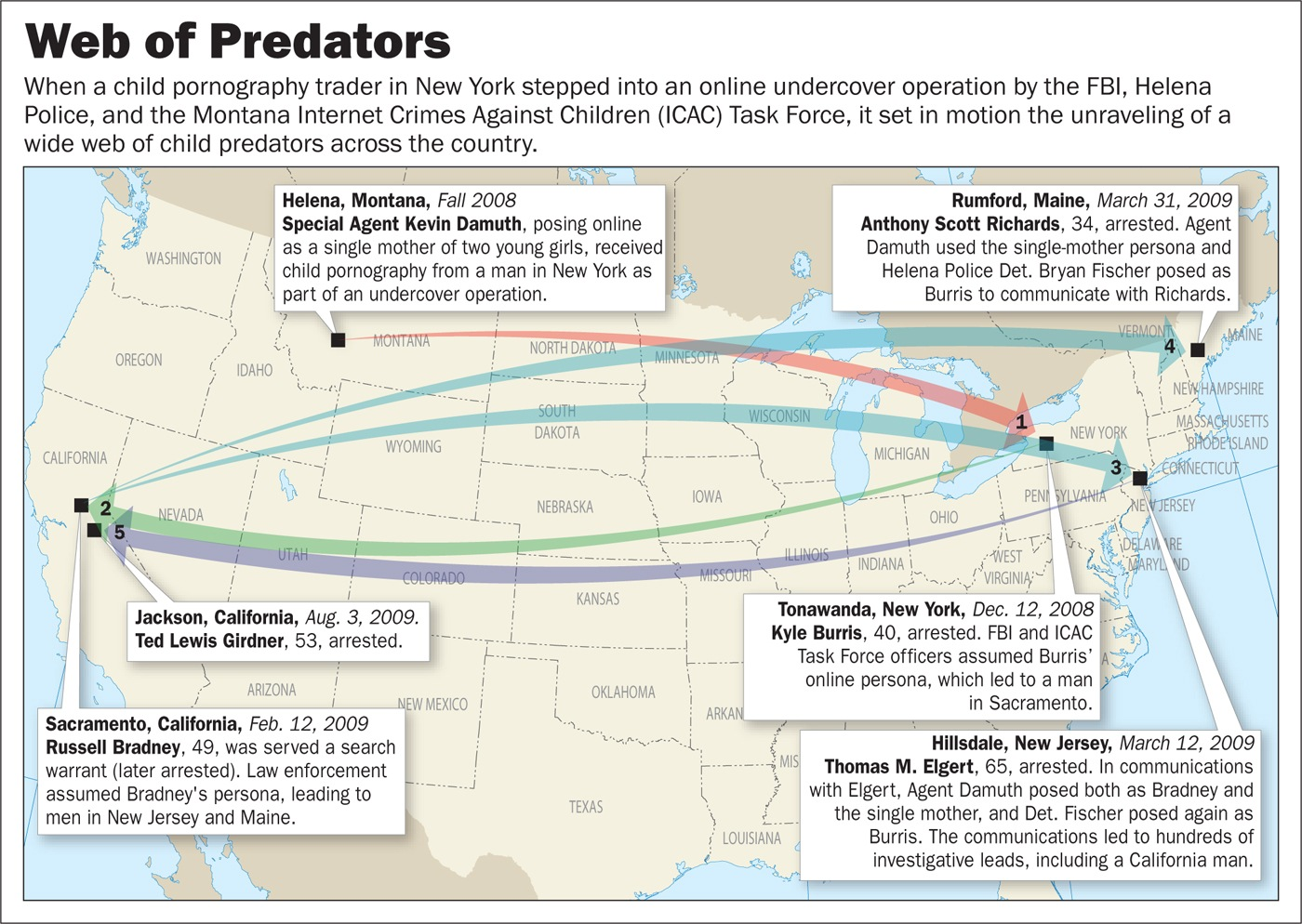 FBI in Montana: Online Operation Reveals a Network of Predators