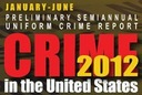 Early 2012 Crime Statistics