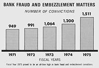 Investigating Financial Crime
