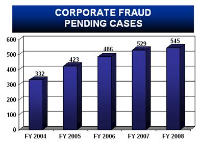 peregrine fraud Peregrine financial group's former chief executive stole more than $215 million from customers of his now-defunct futures brokerage and should be sentenced to the maximum 50 years in jail, us prosecutors said on tuesday.